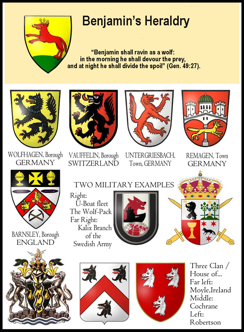 British Israel Prophetic Heraldry Concerning The Twelve