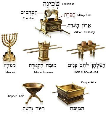 British Israel Us Christ In The Tabernacle